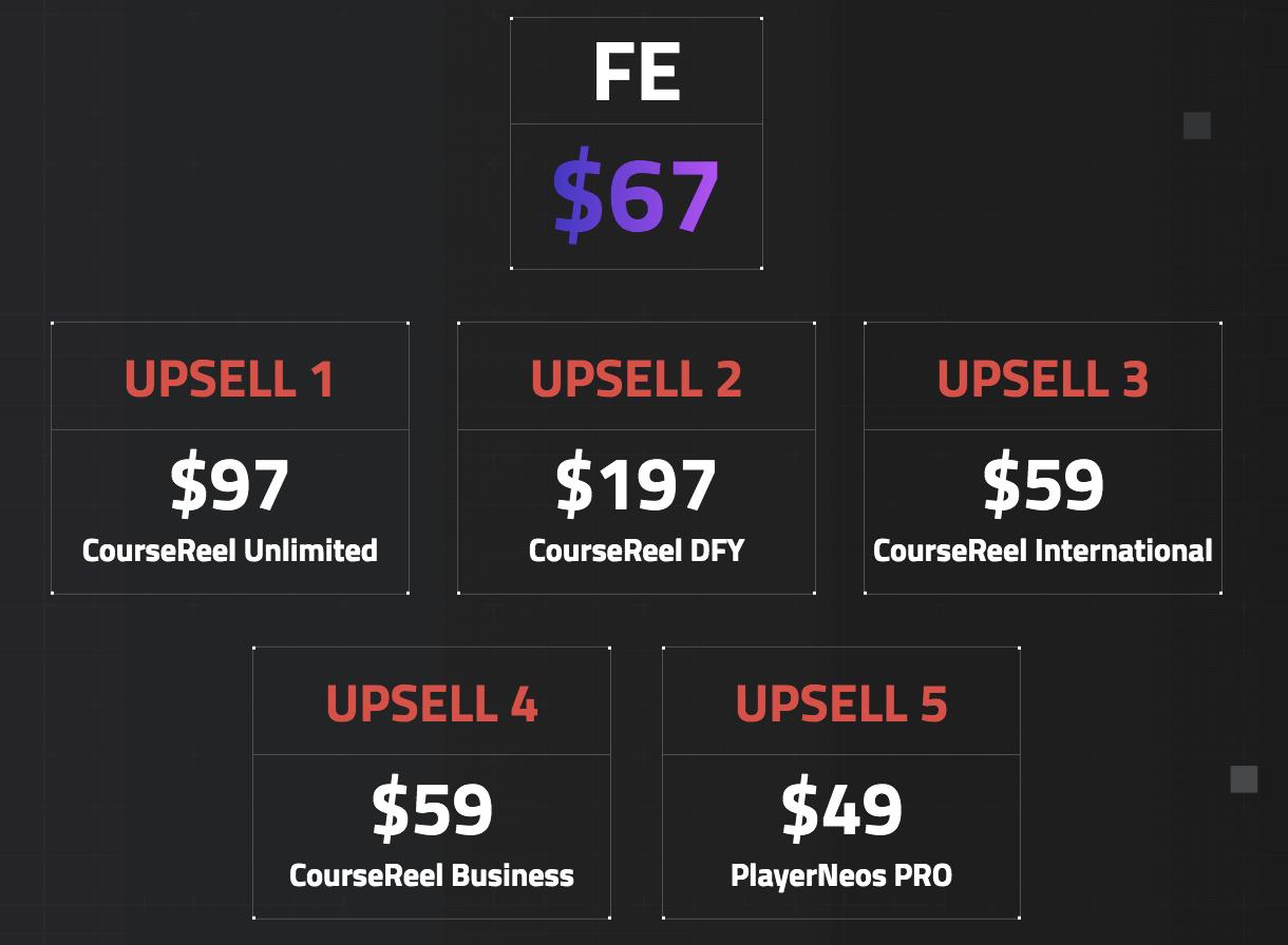 CourseReel-Funnel