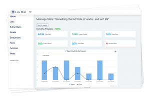 LetsMail Review – Stop Wasting Money On Your OLD-FASHIONED Autoresponder