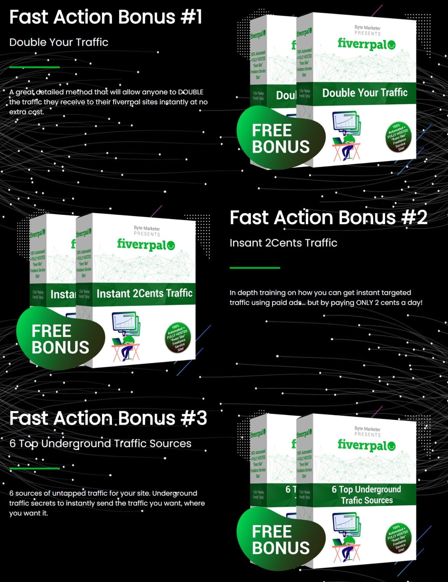 Fiverrpal-bonus