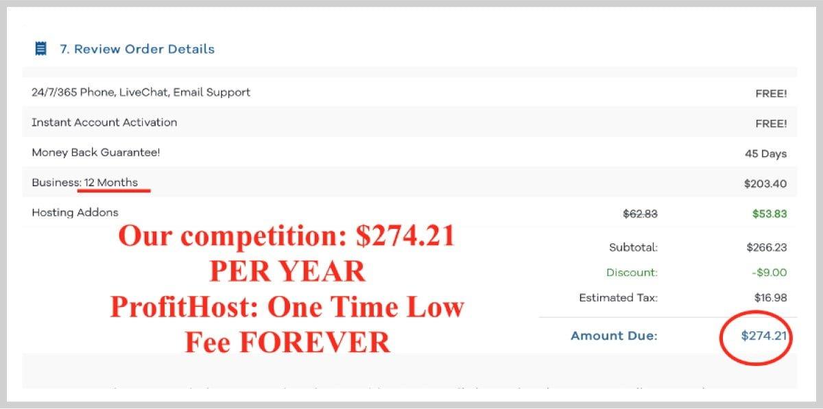 ProfitHost-price-2