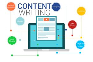 How To Write Content On The Website To Increase Purchase Contact?