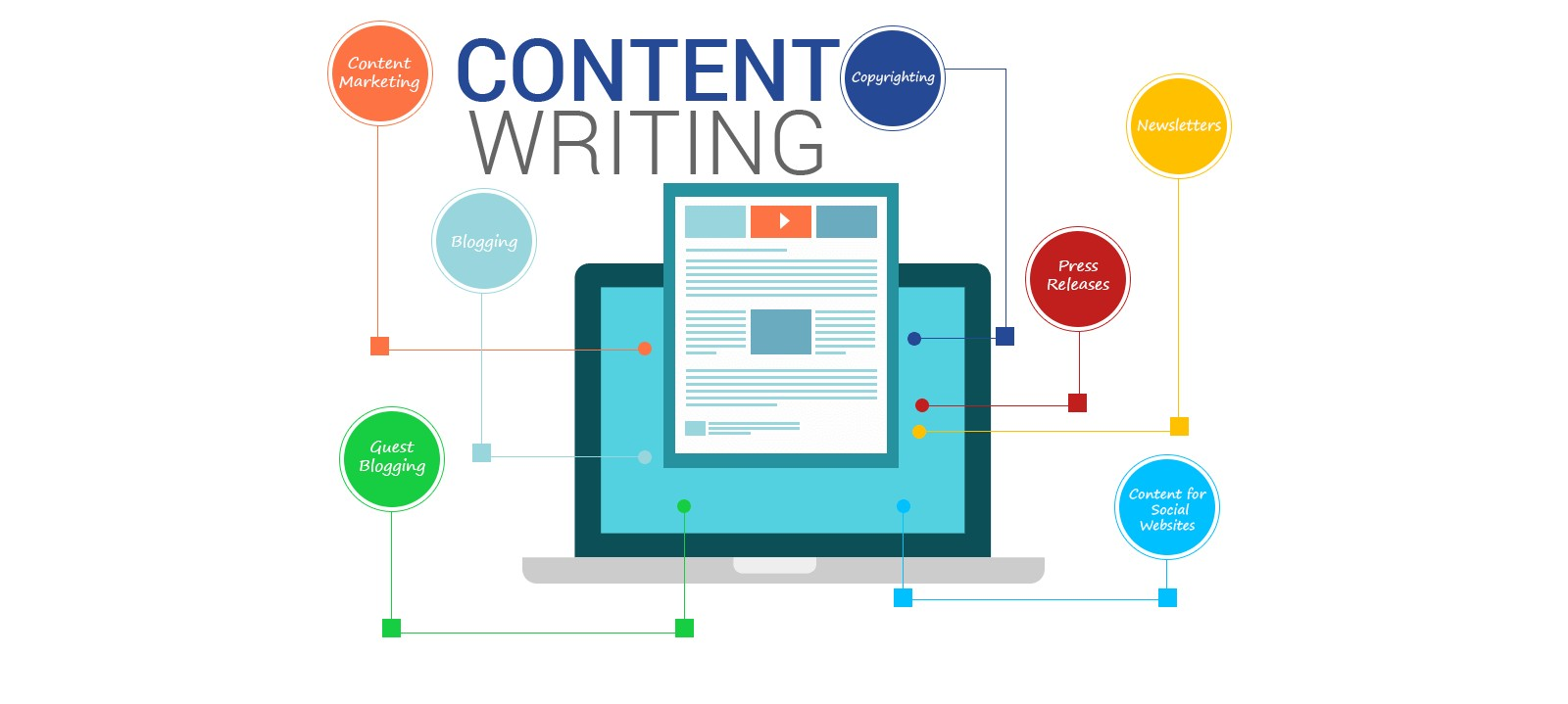 How-To-Write-Content-On-The-Website-To-Increase-Purchase-Contact