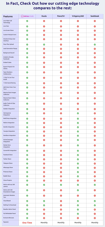My-Virtual-Tours-Comparison