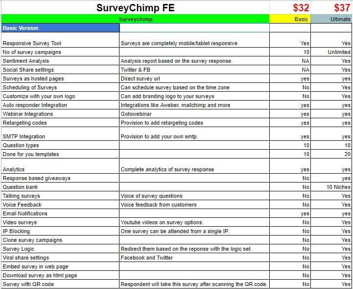 SurveyChimp-price-2