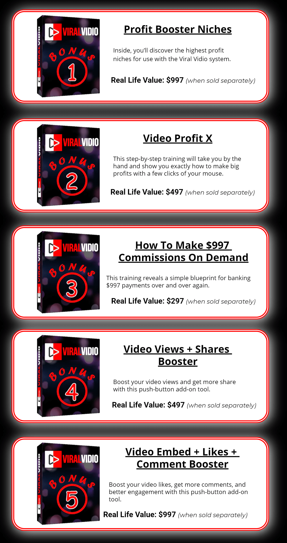 Viral-Vidio-Review-Bonuses