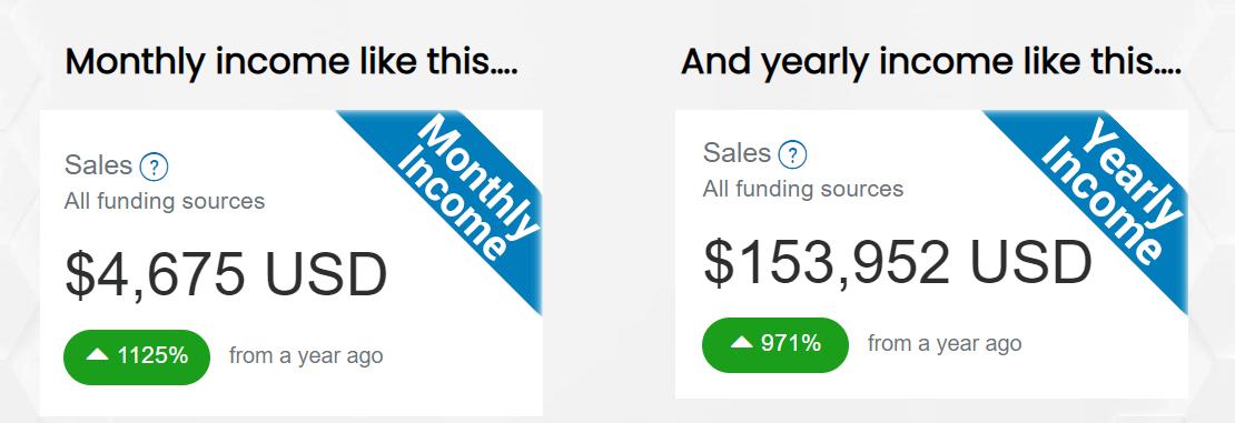 Comparisites-Bonuses-Proof