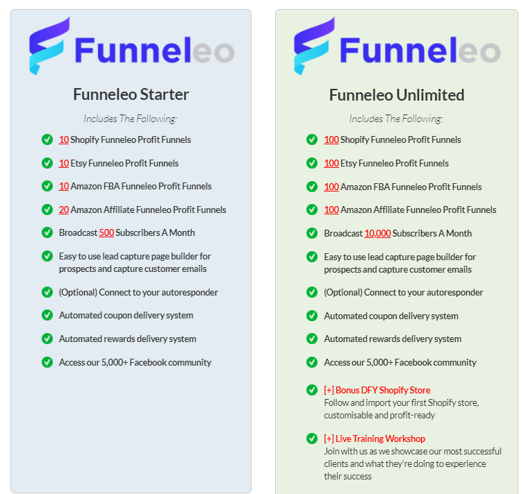 Funneleo-Review-Price