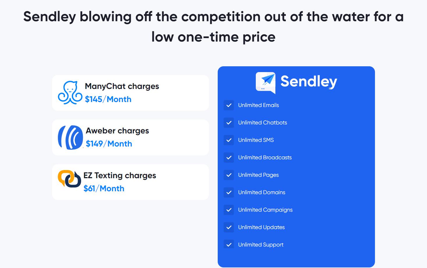 Sendley-Review-Comparison
