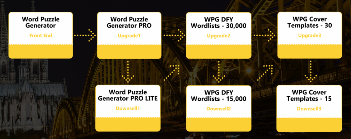 Word-Puzzles-Generator-Funnels