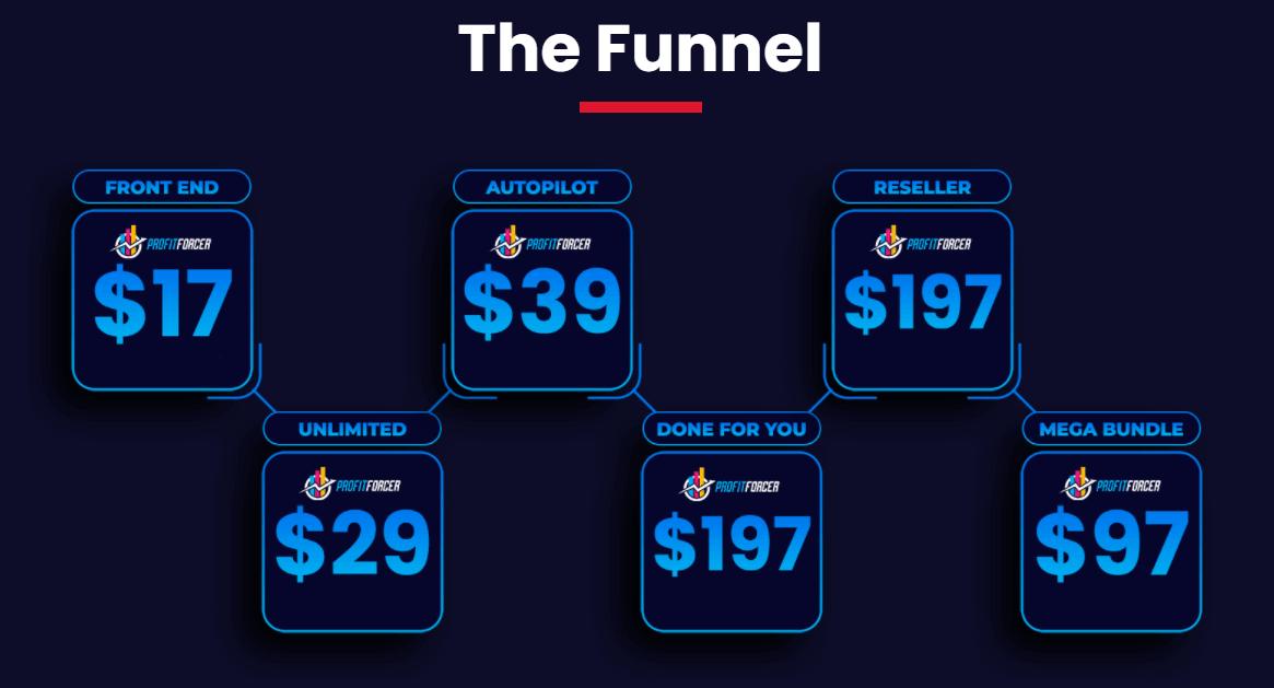 Profit-Forcer-Funnels
