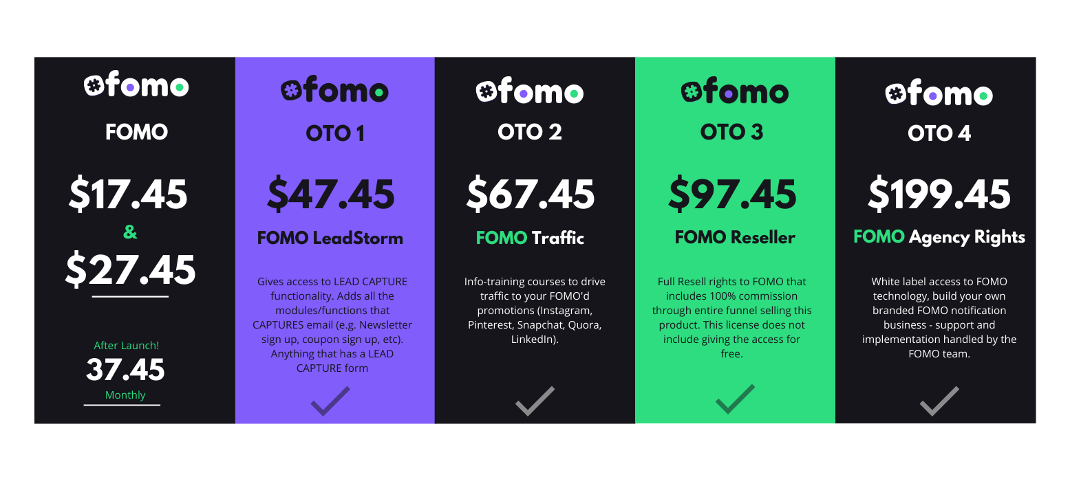 FOMO-OTO