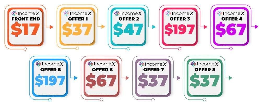 IncomeX-oto