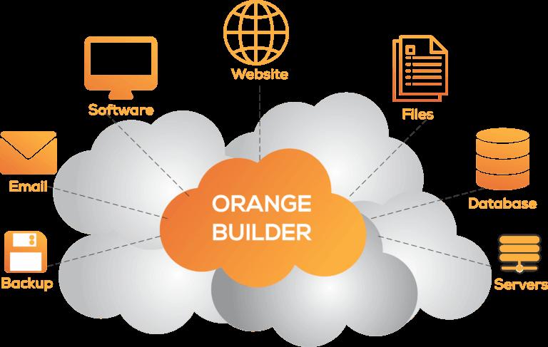 OrangeBuilder-feature-5