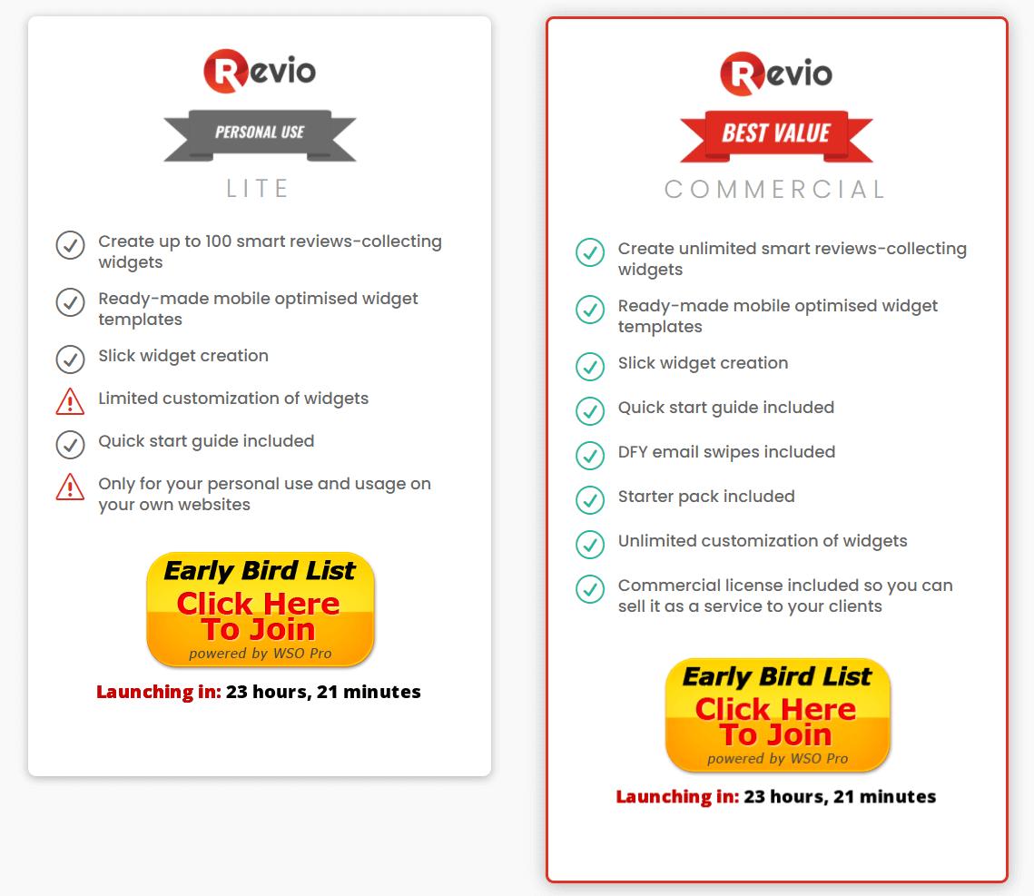 Revio-Review-Price