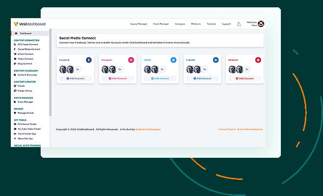 Viral-Dashboard-feature-1