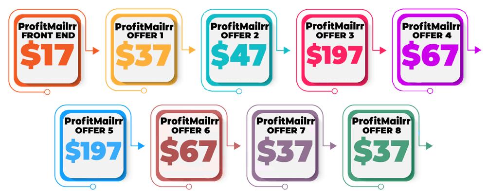 ProfitMailrr-oto