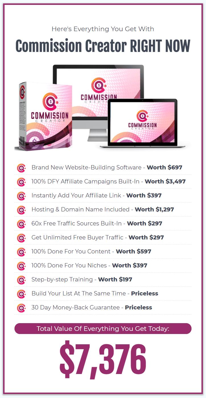 Commission-Creator-price