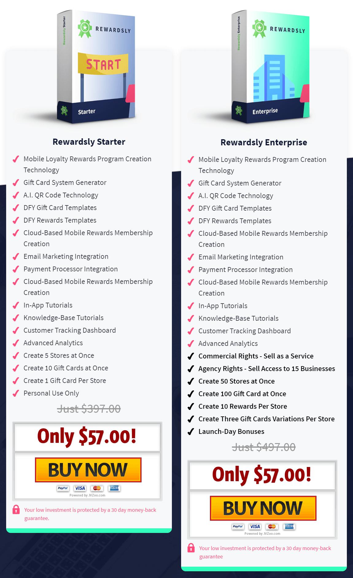 Rewardsly-price