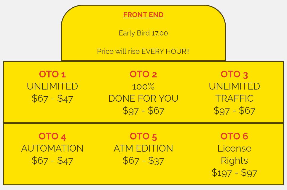 Crypto-Commissions-oto