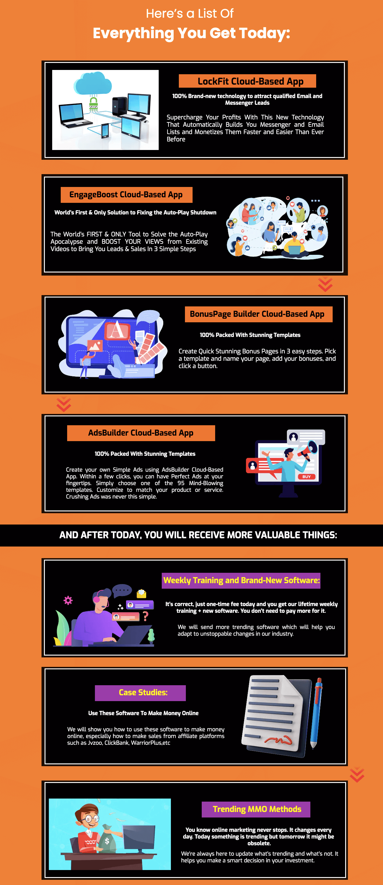 Videfit-OTO5-Features