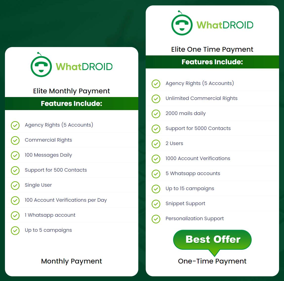 WhatDROID-price