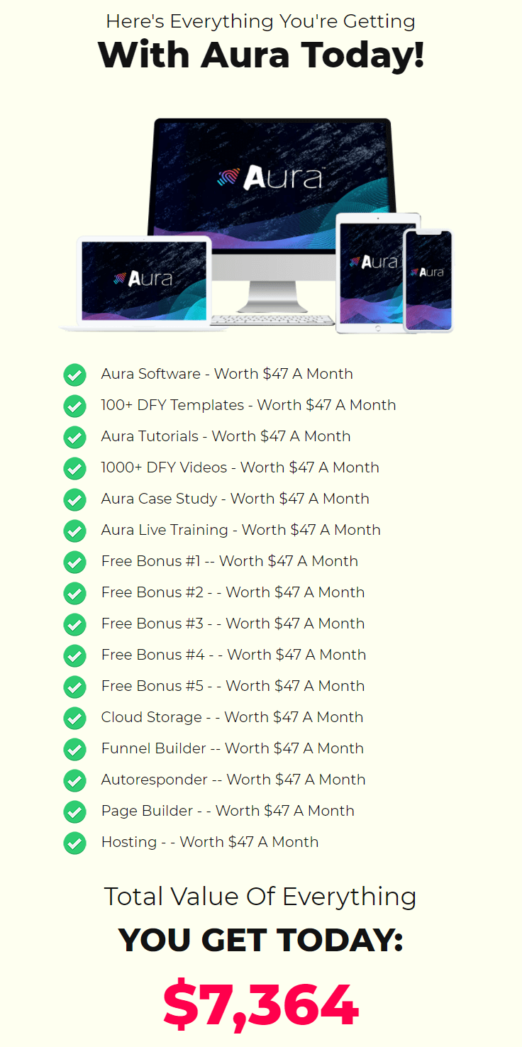 Aura-price