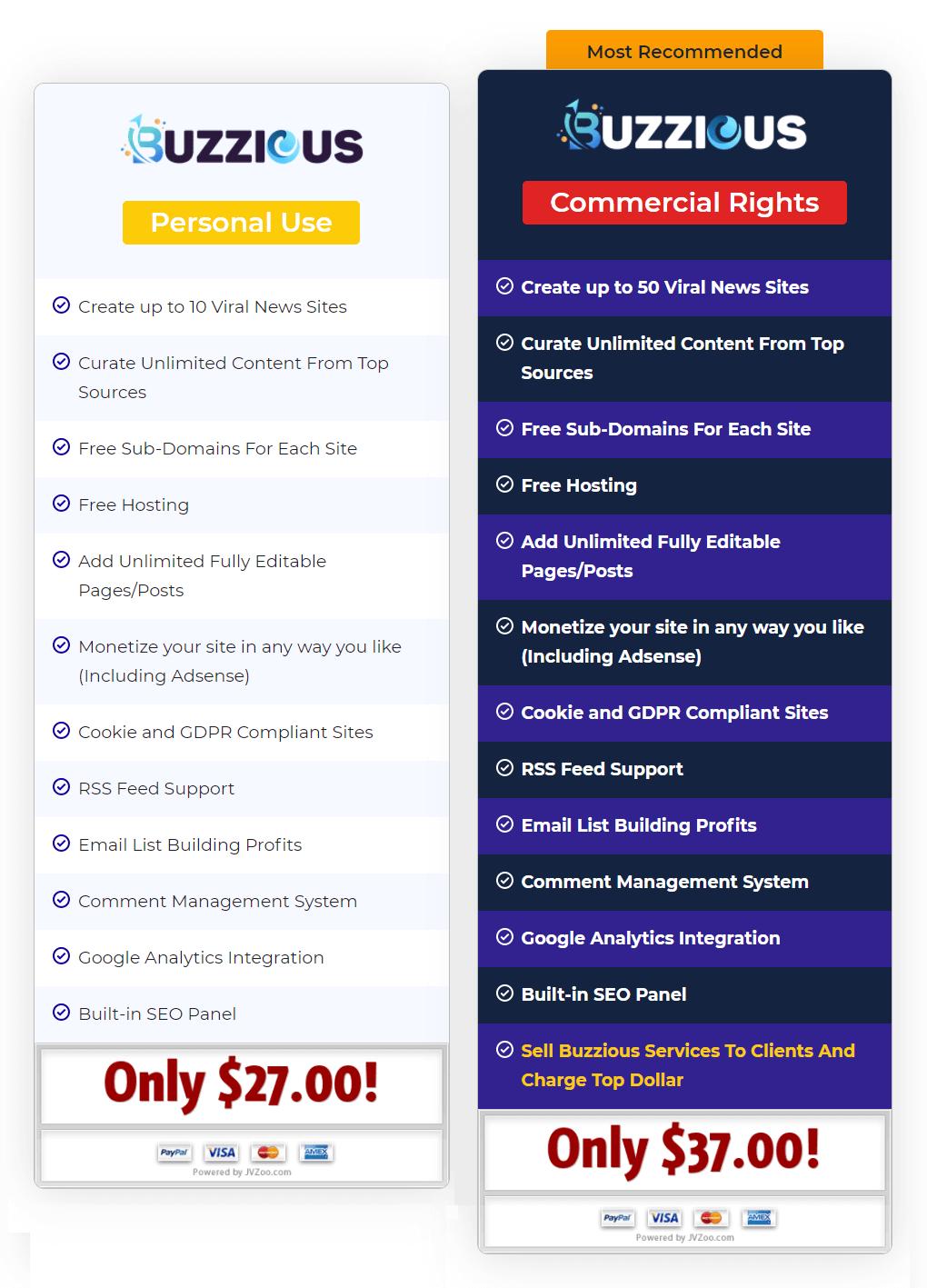 Buzzious-price