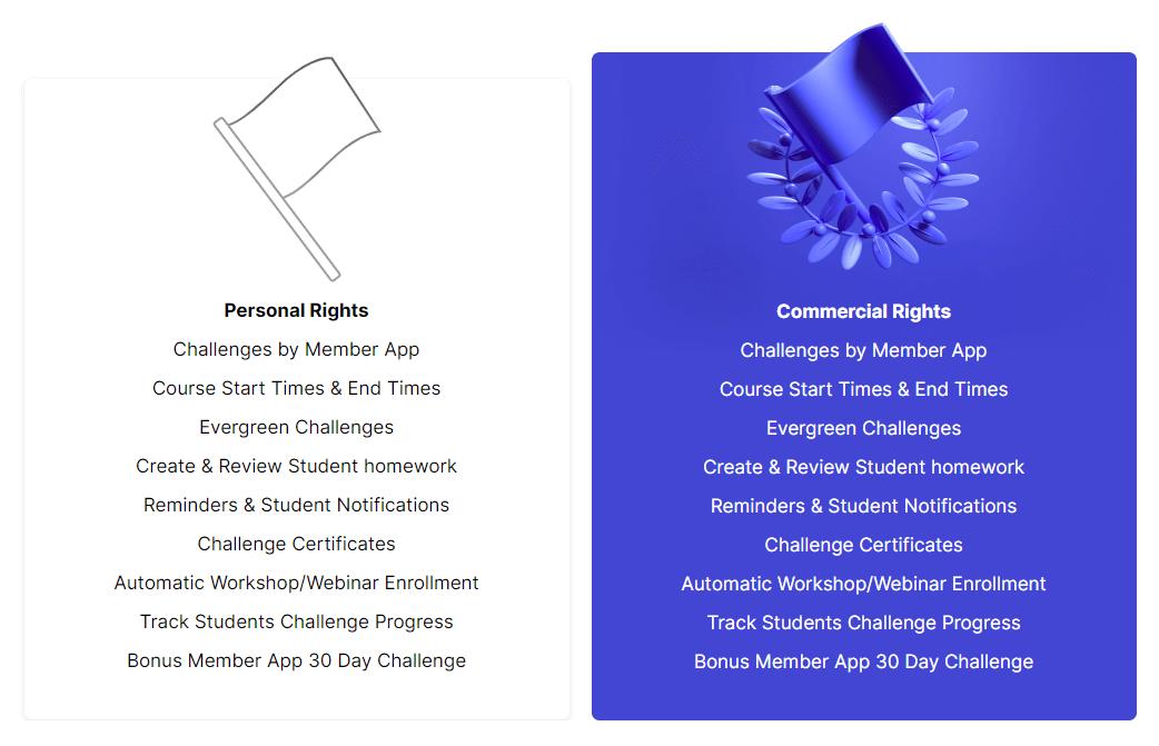 Challenges-App-price