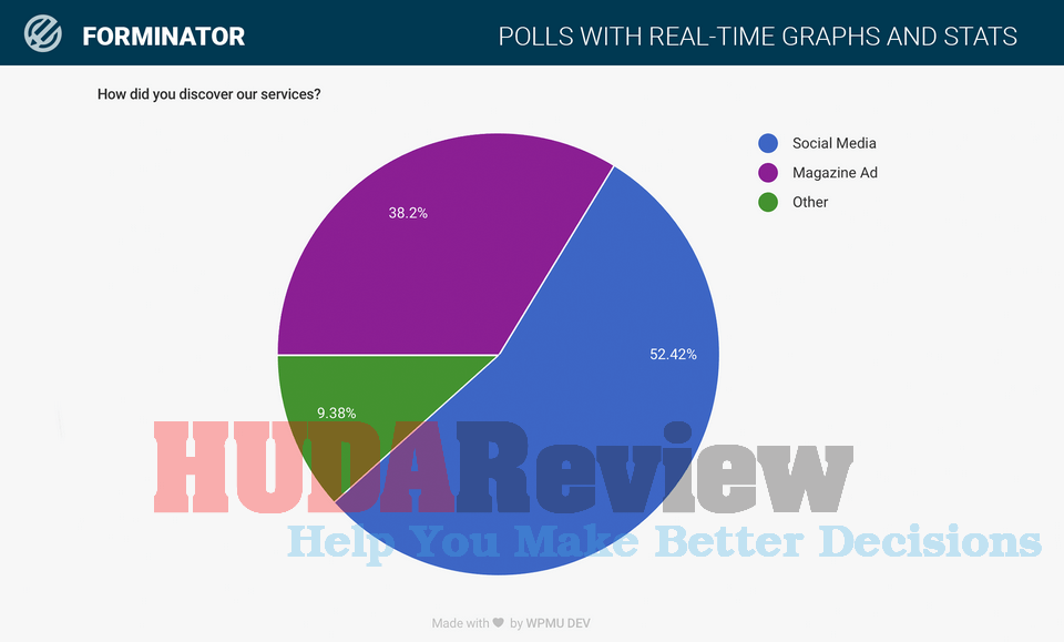 7-forminator-sample-poll