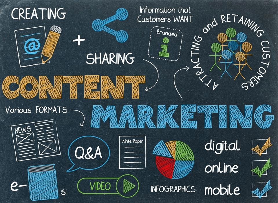 6-Important-Metrics-When-Measuring-Content-Marketing-Effectiveness-1