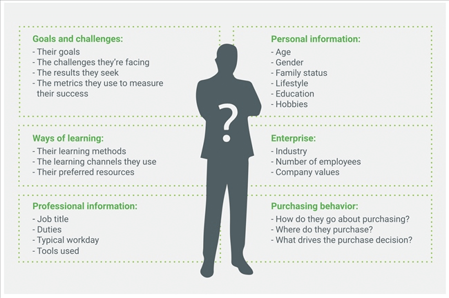Content-Marketing-Checklist-The-Complete-Content-Marketing-Checklist-2