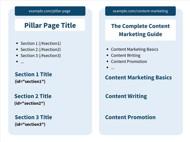 Content-Marketing-Checklist-The-Complete-Content-Marketing-Checklist-3