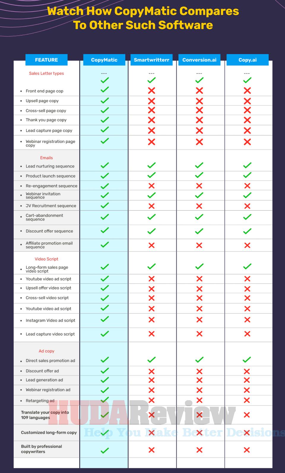 CopyMatic-Review-Comparison