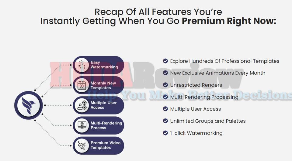 VideoFreedom-OTO-2-Premium