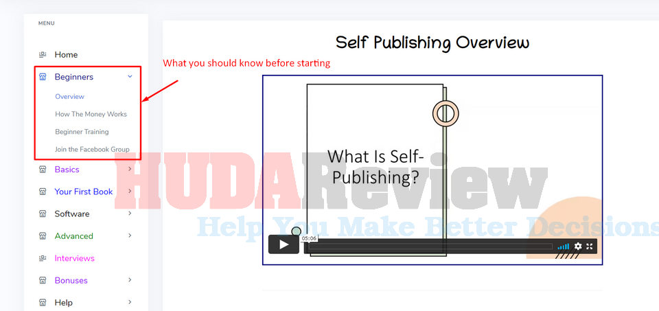 Your-Publishing-Biz-Review-Step-3